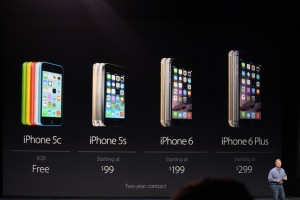 iphone6price