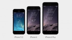 iphone6size